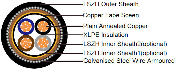 LSZH fire resistant 35mm swa cable