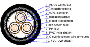 11kv 3 core xlpe cable