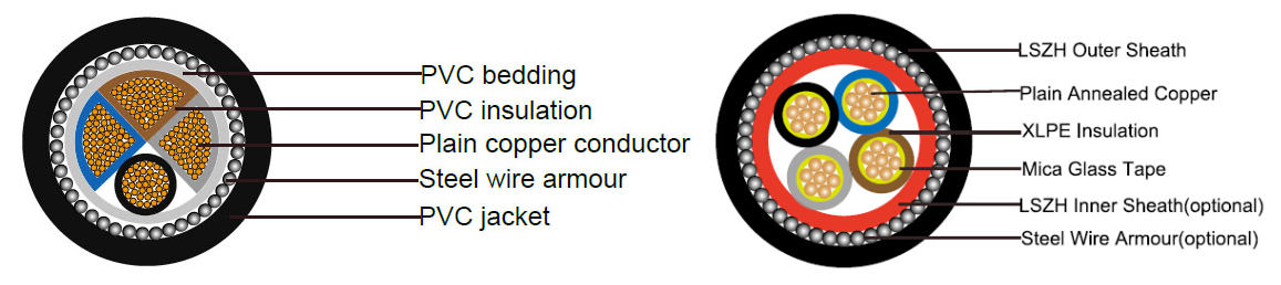 35mm 4 core armoured cable