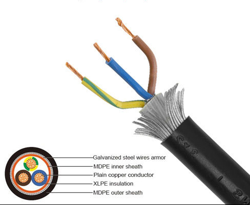 4mm 3core armoured cable