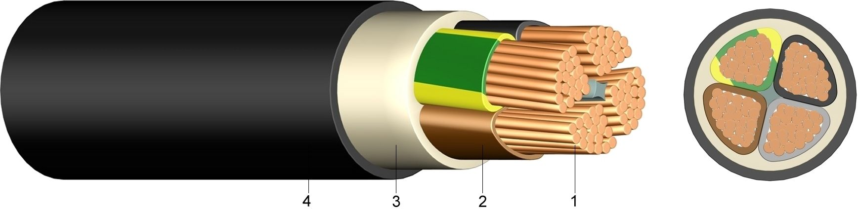 4 x 70 mm2 cable price for sales