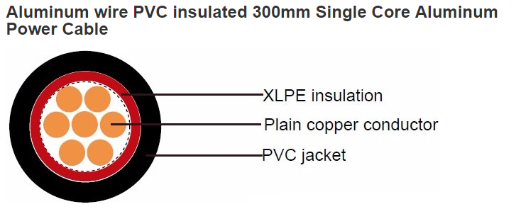 pvc low voltage1 core 300mm2 cable price