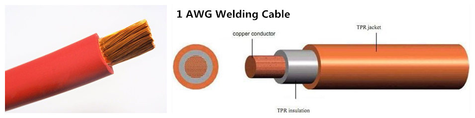 1, 2 awg welding cable structure picture