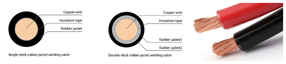 35mm welding cable price list of Huadong