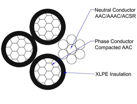 Quadruplex-service-drop-cable